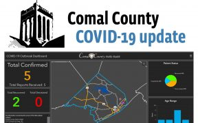 fifth case of COVID-19 in Comal County