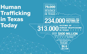 human trafficking in Texas