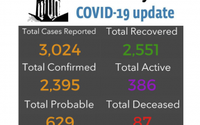 covid-19 cases in comal county