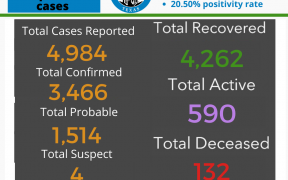 comal county covid-19 dashboard