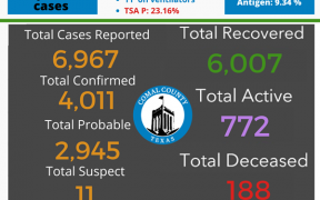 Comal County's COVID-19 dashboard