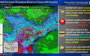 hill country rivers